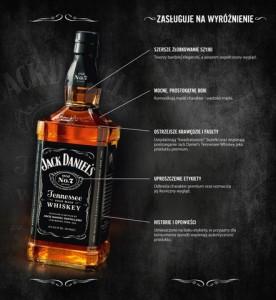 Jack Daniels Как отличить подделку от оригинала